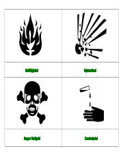 Signs and Symbols.docx