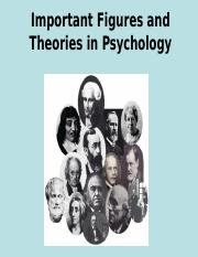 Fathers of Psychology.ppt