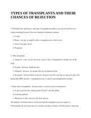 TYPES OF TRANSPLANTS AND THEIR CHANCES OF REJECTION