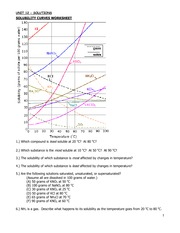 Solubility Worksheet 2 - UNIT 12 SOLUTIONS SOLUBILITY CURVES ...