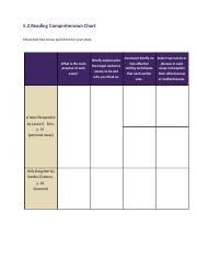 5.2 Reading Comprehension Chart