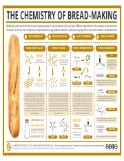 The-Chemistry-of-Bread-Making.pdf