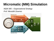 MQM 385 Micromatic COMPLETE Guide