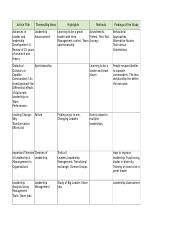 Literature Review Matrix-Week 2 (2)