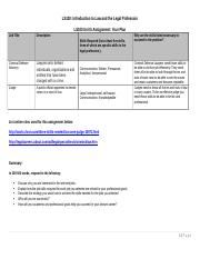 AndreaNicoleSchw_CareerChoices_Unit_5_Assignment
