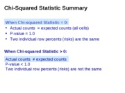 Chi-Squared_Statistic_Summary_Slide_adde