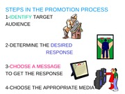 MP-promotion-steps