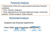 Ch4_financial ratios_source of financing