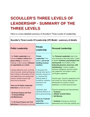 Scouller's Three Levels of Leadership - summary of the three levels