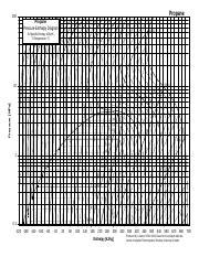 783b18ee1c58b00375c8b871ef45c01b426df8a7_180 p h for n butane n butane 100 s=5 0 n butane pressure enthalpy