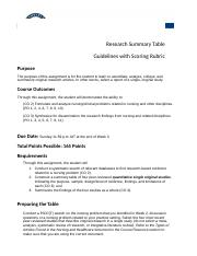 NR505_W3_Research_Summary_Guidelines_and_Grading_Rubric
