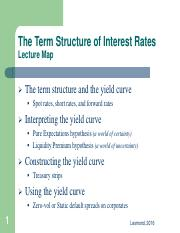 Term structure of interest rates (C15)