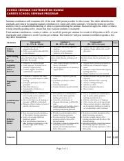 CC6500 Fillable Form Seminar Contribution Rubric.pdf