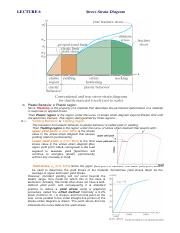 LECTURE 6- stress-strain diagram2.pdf