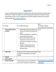 MIS 300 D1 Assignment 7 Spring 2016_1_(1) (1).docx