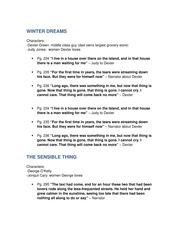 winter dreams literary analysis