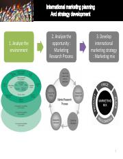 COURS INT MARKETING- ppt- S2 -MV
