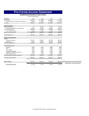 Pro-Forma Income Statement.xls