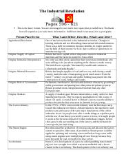 Industrial Revolution Term Sheet (1)