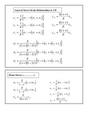 stress equations