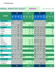 annual-marketing-budget-template.xls