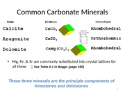 11_GEO316P_Carbonate-Mineralogy&Chemistry_Spring2015