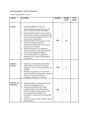 LS100_Grading Rubric_Unit 6 Interview Proposal Assignment