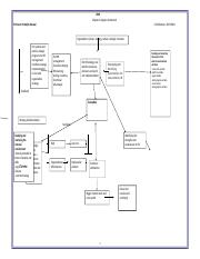 Chapter 3 diagram home work .docx