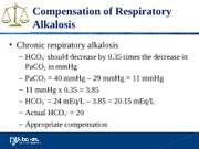 Updated Slide for Compensation of Respiratory Alkalosis