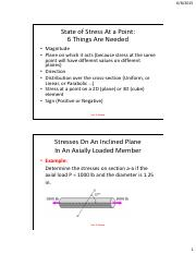 Stresses_on_Inclined_Plane_Axial_1D.pdf