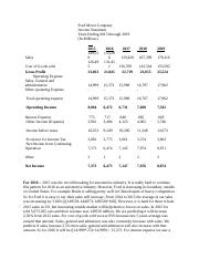 Busi 2 ford motor company income statement years ending for Ford motor company income statement