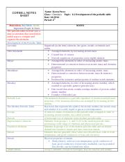 Cornell note template (18).doc