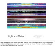 Lecture 4 - Light and Matter I
