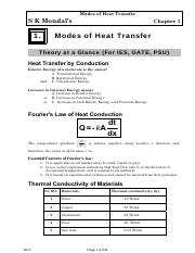 Heat and Mass Transfer By S K Mondal T&Q.pdf