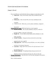 Biology 1610 Test 2 Study guide