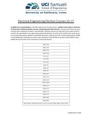 Electrical Engineering Electives.pdf