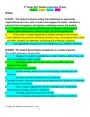 Narrative essay fifth grade