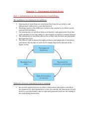 Chapter 7 – Statement of Cash Flows.docx