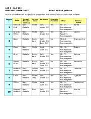 Lab01 Mineral Worksheet Doc Lab 1 Glg 103 Minerals Worksheet Name