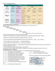 Taxonomy Worksheet2 Answers.docx