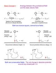 Circuits_lectures