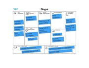 Sample of BusinessModelCanvas