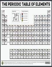CI-Simple-Periodic-Table-of-the-Elements-2017.pdf