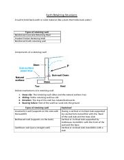 Earth Retaining Structures.docx