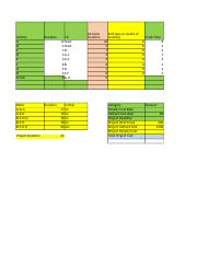 Topic 3 Excel Practice