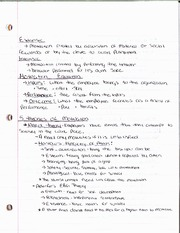 Theories of Motivation Notes