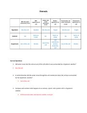Osmosis Worksheet - Brittany Willie Osmosis The purpose of this lab ...