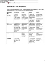 Worksheet Product Life Cycle Worksheet product life cycle worksheet capella proprietary and confidential 1 pages sears bus3030 unit 4 assignment doc
