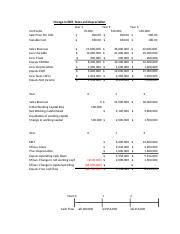 Evaluatingcashflow-engleman2