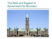 Fall 2012 Mod 3 Week 4 Role and Support of Govt for Business